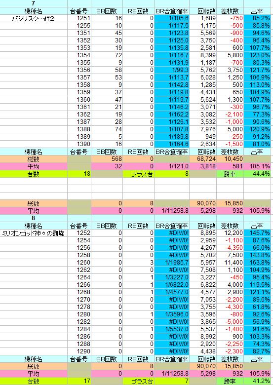 サイ 爆 各務原 ワールド グラン カップ