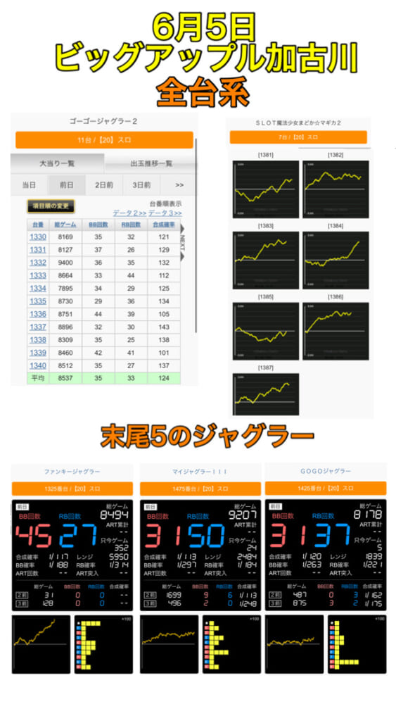 加古川 ビッグ データ アップル