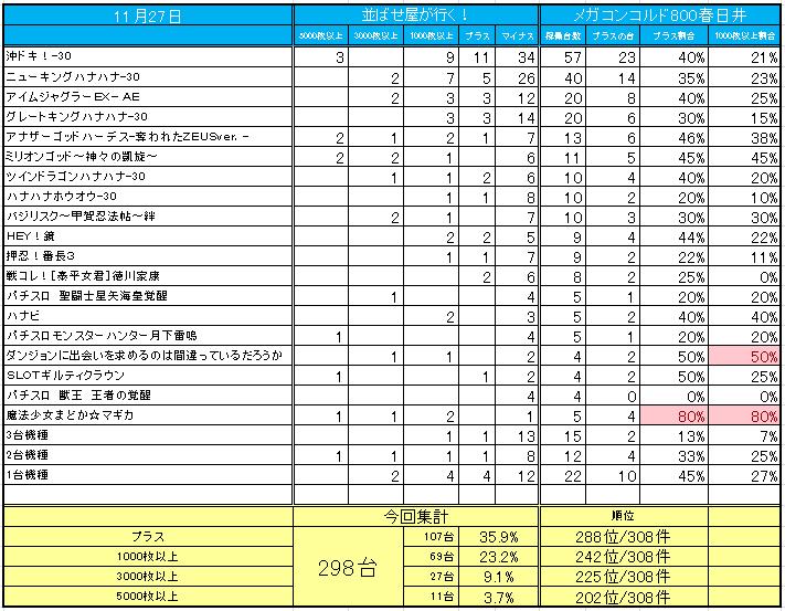 メガコンコルド800春日井店+   全国パチンコ店・口コミ・換金 ...